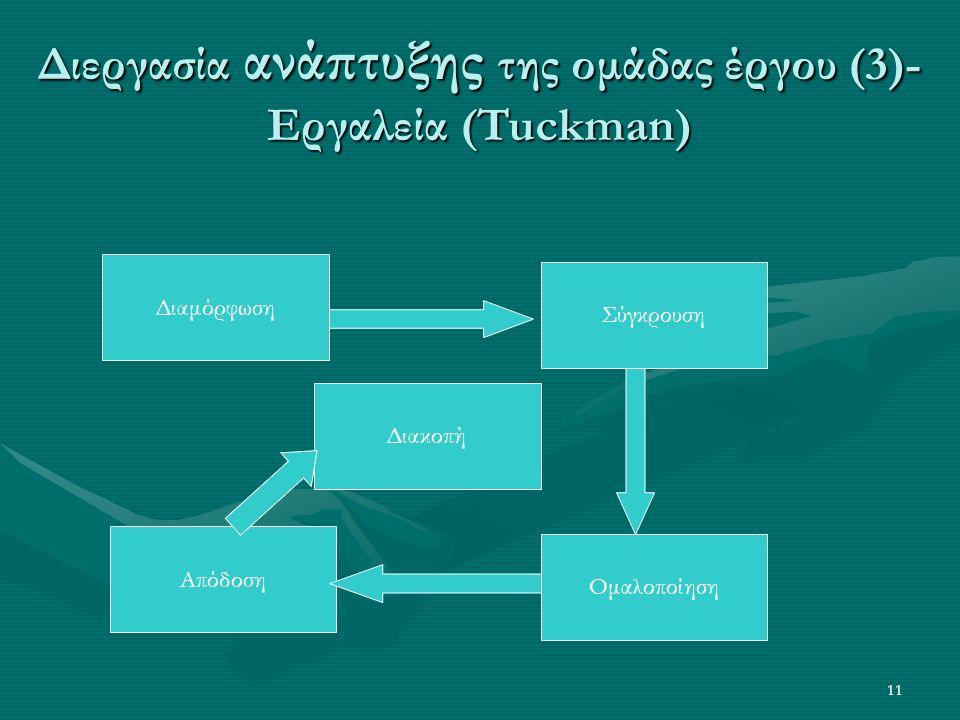 11 Διεργασία ανάπτυξης της ομάδας έργου (3)- Εργαλεία (Tuckman) Διαμόρφωση Διακοπή Απόδοση Ομαλοποίηση Σύγκρουση