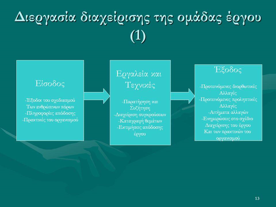 13 Διεργασία διαχείρισης της ομάδας έργου (1) Είσοδος -Έξοδοι του σχεδιασμού Των ανθρώπινων πόρων -Πληροφορίες απόδοσης -Πρακτικές του οργανισμού Εργαλεία και Τεχνικές -Παρατήρηση και Συζήτηση -Διαχείριση συγκρούσεων -Καταγραφή θεμάτων -Εκτιμήσεις απόδοσης έργου Έξοδος -Προτεινόμενες διορθωτικές Αλλαγές -Προτεινόμενες προληπτικές Αλλαγές -Αιτήματα αλλαγών -Ενημερώσεις στο σχέδιο Διαχείρισης του έργου Και των πρακτικών του οργανισμού