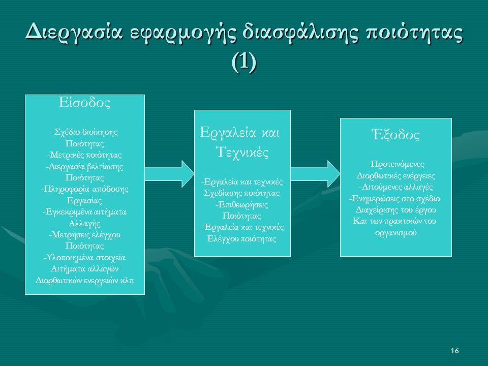 16 Διεργασία εφαρμογής διασφάλισης ποιότητας (1) Είσοδος -Σχέδιο διοίκησης Ποιότητας -Μετρικές ποιότητας -Διεργασία βελτίωσης Ποιότητας -Πληροφορία απόδοσης Εργασίας -Εγκεκριμένα αιτήματα Αλλαγής -Μετρήσεις ελέγχου Ποιότητας -Υλοποιημένα στοιχεία Αιτήματα αλλαγών Διορθωτικών ενεργειών κλπ Εργαλεία και Τεχνικές -Εργαλεία και τεχνικές Σχεδίασης ποιότητας -Επιθεωρήσεις Ποιότητας - Εργαλεία και τεχνικές Ελέγχου ποιότητας Έξοδος -Προτεινόμενες Διορθωτικές ενέργειες -Αιτούμενες αλλαγές -Ενημερώσεις στο σχέδιο Διαχείρισης του έργου Και των πρακτικών του οργανισμού