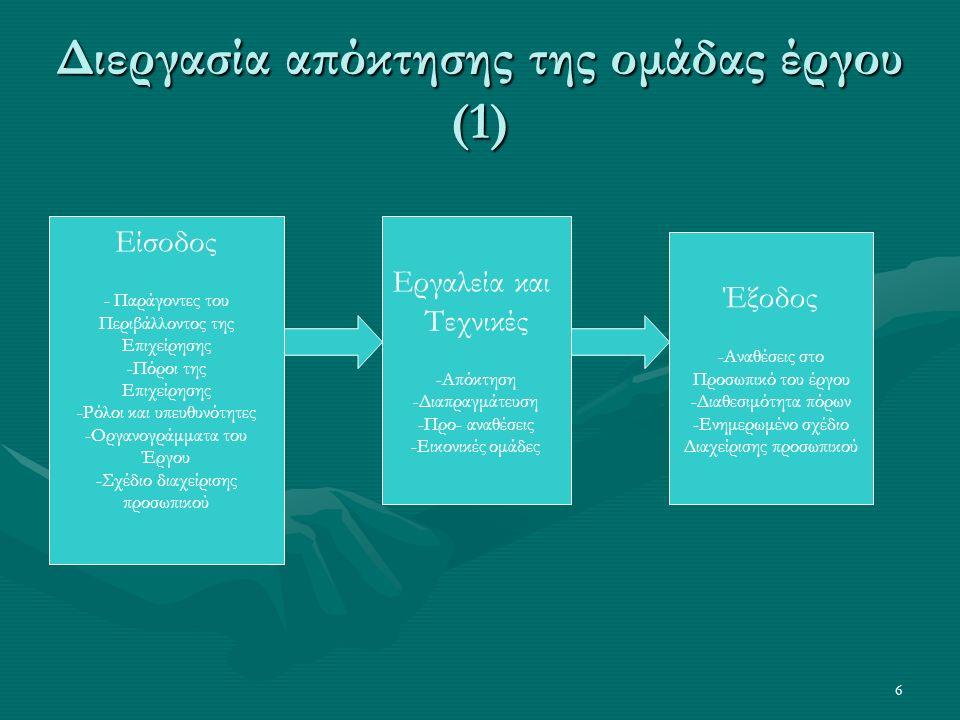6 Διεργασία απόκτησης της ομάδας έργου (1) Είσοδος - Παράγοντες του Περιβάλλοντος της Επιχείρησης -Πόροι της Επιχείρησης -Ρόλοι και υπευθυνότητες -Οργανογράμματα του Έργου -Σχέδιο διαχείρισης προσωπικού Εργαλεία και Τεχνικές -Απόκτηση -Διαπραγμάτευση -Προ- αναθέσεις -Εικονικές ομάδες Έξοδος -Αναθέσεις στο Προσωπικό του έργου -Διαθεσιμότητα πόρων -Ενημερωμένο σχέδιο Διαχείρισης προσωπικού
