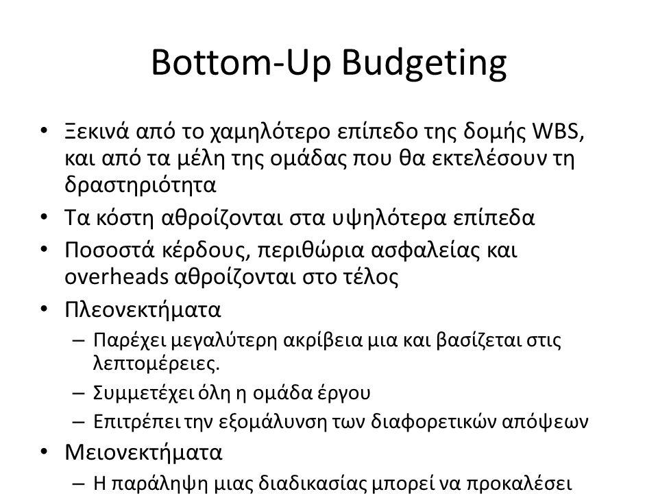 Bottom-Up Budgeting Ξεκινά από το χαμηλότερο επίπεδο της δομής WBS, και από τα μέλη της ομάδας που θα εκτελέσουν τη δραστηριότητα Τα κόστη αθροίζονται στα υψηλότερα επίπεδα Ποσοστά κέρδους, περιθώρια ασφαλείας και οverheads αθροίζονται στο τέλος Πλεονεκτήματα – Παρέχει μεγαλύτερη ακρίβεια μια και βασίζεται στις λεπτομέρειες.