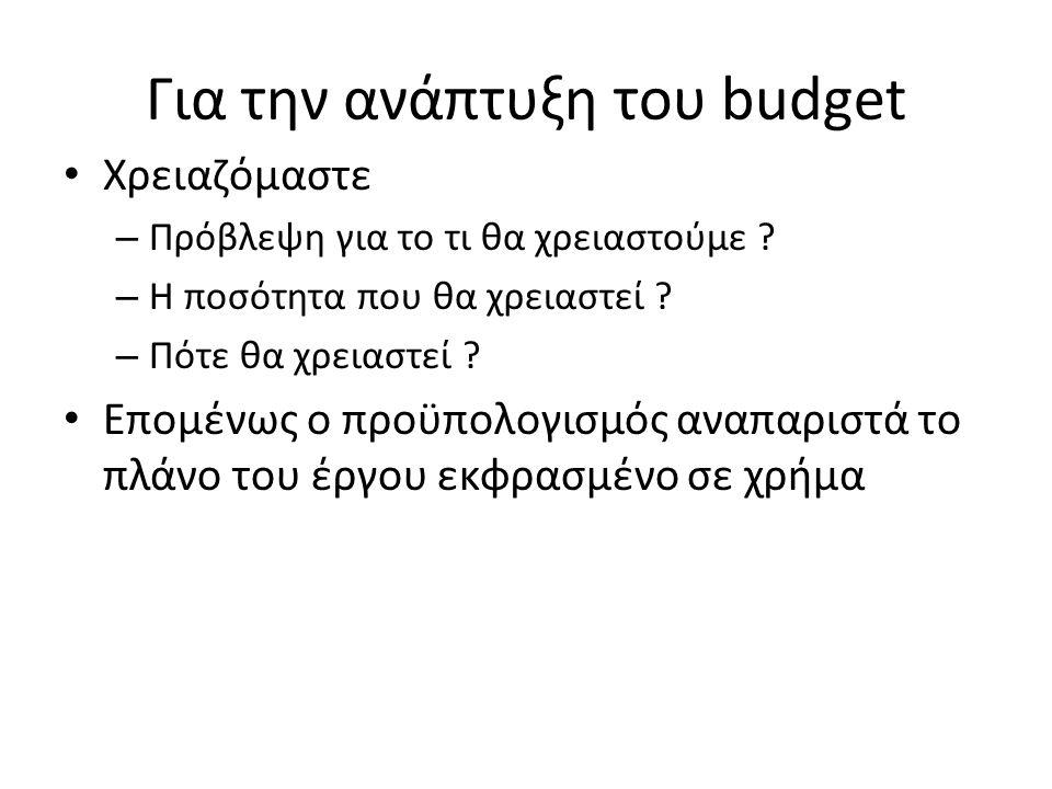 Για την ανάπτυξη του budget Χρειαζόμαστε – Πρόβλεψη για το τι θα χρειαστούμε ? – Η ποσότητα που θα χρειαστεί ? – Πότε θα χρειαστεί ? Επομένως ο προϋπο