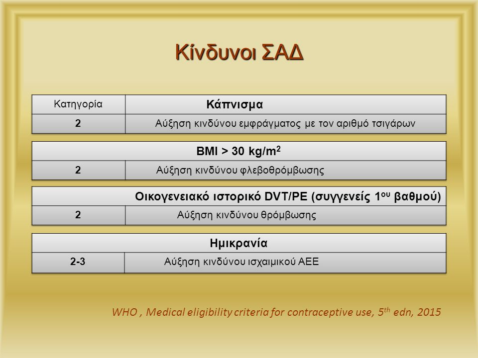 Κίνδυνοι ΣΑΔ WHO, Medical eligibility criteria for contraceptive use, 5 th edn, 2015