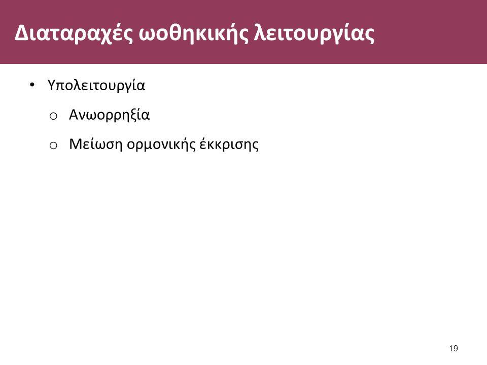 Διαταραχές ωοθηκικής λειτουργίας Υπολειτουργία o Ανωορρηξία o Μείωση ορμονικής έκκρισης 19
