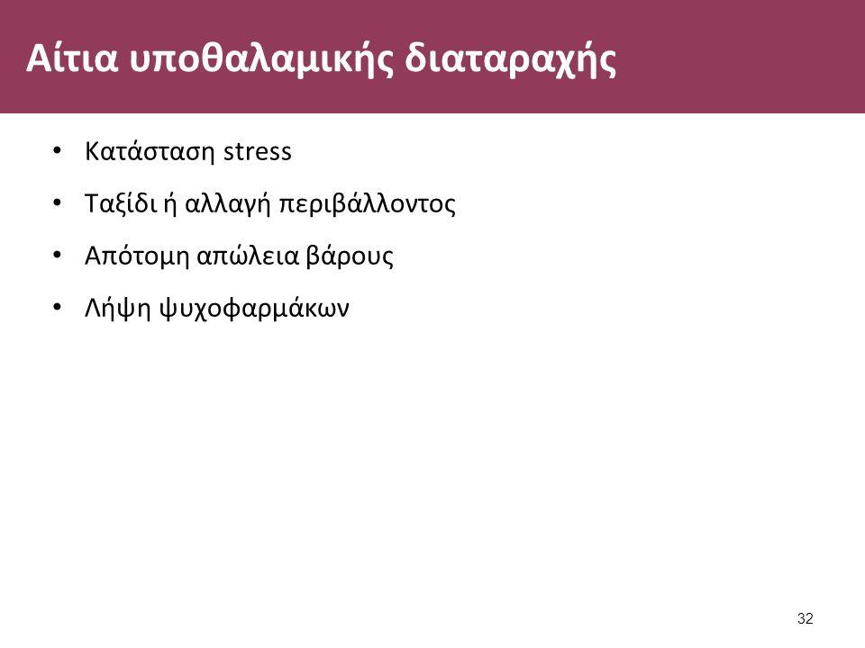 Αίτια υποθαλαμικής διαταραχής Κατάσταση stress Ταξίδι ή αλλαγή περιβάλλοντος Απότομη απώλεια βάρους Λήψη ψυχοφαρμάκων 32
