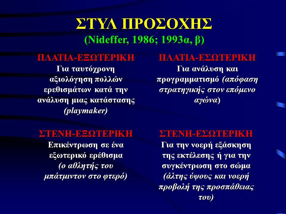ΣΤΥΛ ΠΡΟΣΟΧΗΣ (Nideffer, 1986; 1993α, β) ΠΛΑΤΙΑ-ΕΞΩΤΕΡΙΚΗ Για ταυτόχρονη αξιολόγηση πολλών ερεθισμάτων κατά την ανάλυση μιας κατάστασης (playmaker) ΠΛΑΤΙΑ-ΕΣΩΤΕΡΙΚΗ Για ανάλυση και προγραμματισμό (απόφαση στρατηγικής στον επόμενο αγώνα) ΣΤΕΝΗ-ΕΞΩΤΕΡΙΚΗ Επικέντρωση σε ένα εξωτερικό ερέθισμα (ο αθλητής του μπάτμιντον στο φτερό ΣΤΕΝΗ-ΕΞΩΤΕΡΙΚΗ Επικέντρωση σε ένα εξωτερικό ερέθισμα (ο αθλητής του μπάτμιντον στο φτερό) ΣΤΕΝΗ-ΕΣΩΤΕΡΙΚΗ Για την νοερή εξάσκηση της εκτέλεσης ή για την συγκέντρωση στο σώμα (άλτης ύψους και νοερή προβολή της προσπάθειας του)