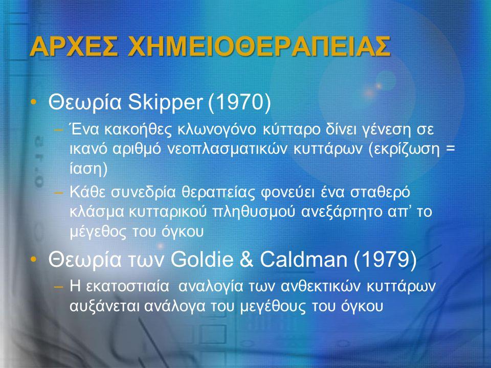 ΑΡΧΕΣ ΧΗΜΕΙΟΘΕΡΑΠΕΙΑΣ Θεωρία Skipper (1970) –Ένα κακοήθες κλωνογόνο κύτταρο δίνει γένεση σε ικανό αριθμό νεοπλασματικών κυττάρων (εκρίζωση = ίαση) –Κά