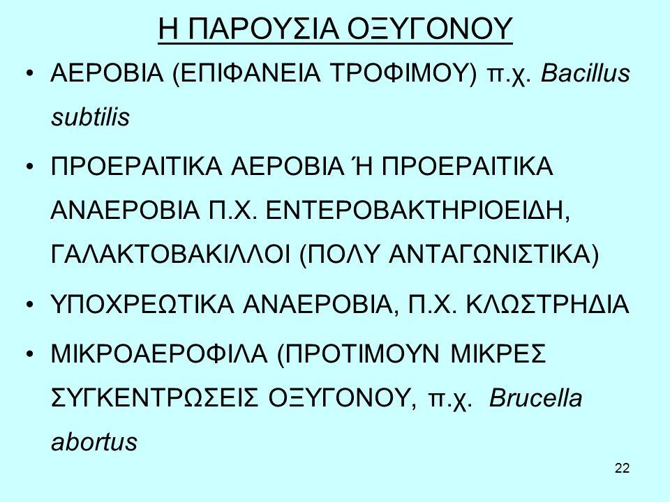 22 Η ΠΑΡΟΥΣΙΑ ΟΞΥΓΟΝΟΥ ΑΕΡΟΒΙΑ (ΕΠΙΦΑΝΕΙΑ ΤΡΟΦΙΜΟΥ) π.χ. Bacillus subtilis ΠΡΟΕΡΑΙΤΙΚΑ ΑΕΡΟΒΙΑ Ή ΠΡΟΕΡΑΙΤΙΚΑ ΑΝΑΕΡΟΒΙΑ Π.Χ. ΕΝΤΕΡΟΒΑΚΤΗΡΙΟΕΙΔΗ, ΓΑΛΑΚΤ