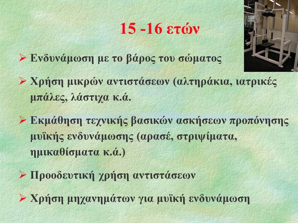 15 -16 ετών  Ενδυνάμωση με το βάρος του σώματος  Χρήση μικρών αντιστάσεων (αλτηράκια, ιατρικές μπάλες, λάστιχα κ.ά.