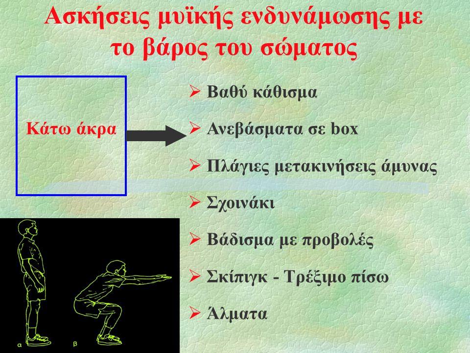 Ασκήσεις μυϊκής ενδυνάμωσης με το βάρος του σώματος  Βαθύ κάθισμα  Ανεβάσματα σε box  Πλάγιες μετακινήσεις άμυνας  Σχοινάκι  Βάδισμα με προβολές  Σκίπιγκ - Τρέξιμο πίσω  Άλματα Κάτω άκρα