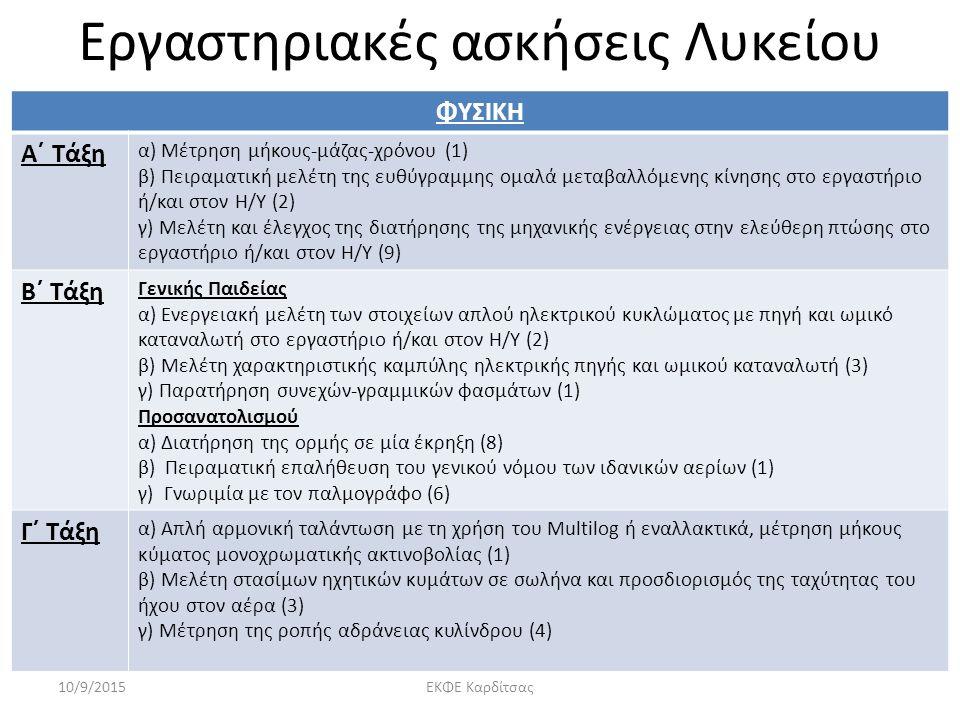 Εργαστηριακές ασκήσεις Λυκείου ΦΥΣΙΚΗ Α΄ Τάξη α) Μέτρηση μήκους-μάζας-χρόνου (1) β) Πειραματική μελέτη της ευθύγραμμης ομαλά μεταβαλλόμενης κίνησης στο εργαστήριο ή/και στον Η/Υ (2) γ) Μελέτη και έλεγχος της διατήρησης της μηχανικής ενέργειας στην ελεύθερη πτώσης στο εργαστήριο ή/και στον Η/Υ (9) Β΄ Τάξη Γενικής Παιδείας α) Ενεργειακή μελέτη των στοιχείων απλού ηλεκτρικού κυκλώματος με πηγή και ωμικό καταναλωτή στο εργαστήριο ή/και στον Η/Υ (2) β) Μελέτη χαρακτηριστικής καμπύλης ηλεκτρικής πηγής και ωμικού καταναλωτή (3) γ) Παρατήρηση συνεχών-γραμμικών φασμάτων (1) Προσανατολισμού α) Διατήρηση της ορμής σε μία έκρηξη (8) β) Πειραματική επαλήθευση του γενικού νόμου των ιδανικών αερίων (1) γ) Γνωριμία με τον παλμογράφο (6) Γ΄ Τάξη α) Απλή αρμονική ταλάντωση με τη χρήση του Multilog ή εναλλακτικά, μέτρηση μήκους κύματος μονοχρωματικής ακτινοβολίας (1) β) Μελέτη στασίμων ηχητικών κυμάτων σε σωλήνα και προσδιορισμός της ταχύτητας του ήχου στον αέρα (3) γ) Μέτρηση της ροπής αδράνειας κυλίνδρου (4) 10/9/2015ΕΚΦΕ Καρδίτσας