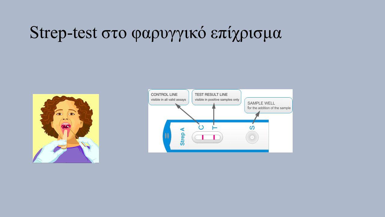 Strep-test στο φαρυγγικό επίχρισμα