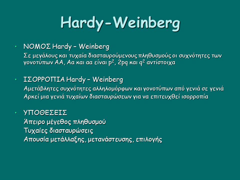 Hardy-Weinberg ΝΟΜΟΣ Hardy – WeinbergΝΟΜΟΣ Hardy – Weinberg Σε μεγάλους και τυχαία διασταυρούμενους πληθυσμούς οι συχνότητες των γονοτύπων ΑΑ, Αα και αα είναι p 2, 2pq και q 2 αντίστοιχα ΙΣΟΡΡΟΠΙΑ Hardy – WeinbergΙΣΟΡΡΟΠΙΑ Hardy – Weinberg Αμετάβλητες συχνότητες αλληλομόρφων και γονοτύπων από γενιά σε γενιά Αρκεί μια γενιά τυχαίων διασταυρώσεων για να επιτευχθεί ισορροπία ΥΠΟΘΕΣΕΙΣΥΠΟΘΕΣΕΙΣ Άπειρο μέγεθος πληθυσμού Τυχαίες διασταυρώσεις Απουσία μετάλλαξης, μετανάστευσης, επιλογής