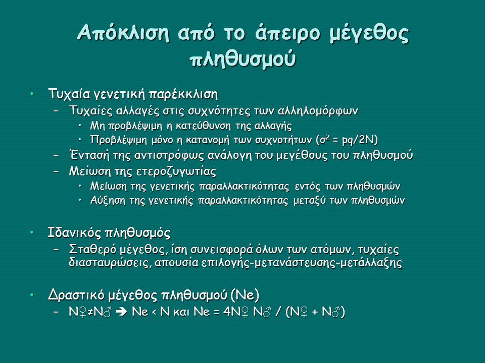 Απόκλιση από τις τυχαίες διασταυρώσεις Τυχαίες διασταυρώσεις Γονότυπος Φαινότυπος Ομομειξία Ομοιοφαινοτυπικές Ετερομειξία Ετεροφαινοτυπικές (-) (+) 0 Ομοιότητα των διασταυρούμενων ατόμων
