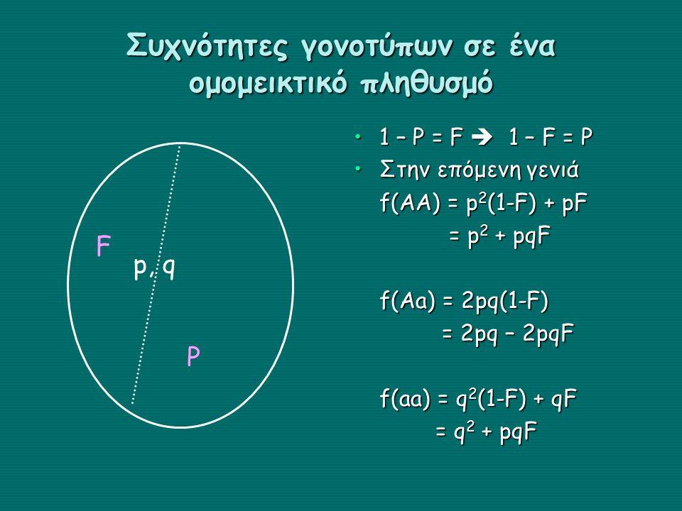 Εκτίμηση του F από τις συχνότητες γονοτύπων 1 ος Τρόπος1 ος Τρόπος F = 1 – P = 1 – (H t /H 0 ) H 0 = 2pq, στην ισορροπία p=D t +½H t και q=R t +½H t F = 1 – [H t /(2(D t + ½H t )(R t + ½H t )] H t, D t και R t οι παρατηρούμενες συχνότητες των γονοτύπων Αα, ΑΑ και αα αντίστοιχα 2 ος Τρόπος2 ος Τρόπος χ2χ2χ2χ2 ΓονότυποιΠ Α (σε H-W) d 2 /A ΑΑ (p 2 +pqF)N p2Np2Np2Np2N q2F2Nq2F2Nq2F2Nq2F2N Αα2pq(1-F)N2pqN 2pqF 2 N αα (q 2 +pqF)N q2Nq2Nq2Nq2N p2F2Np2F2Np2F2Np2F2N ΣύνολοΝΝ F 2 N = χ 2 F = √χ 2 /Ν