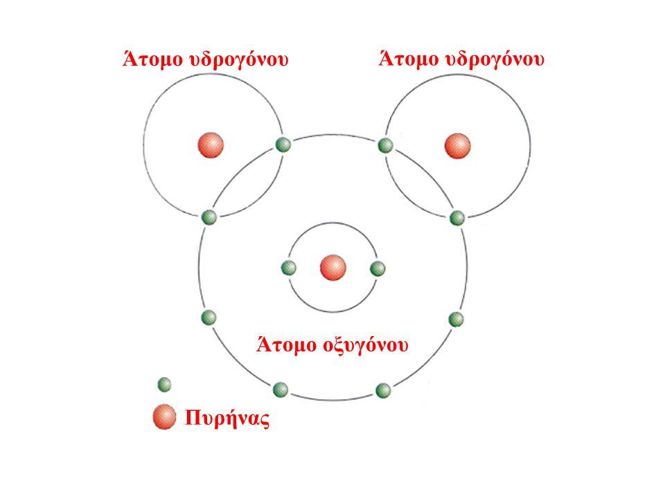 Άτομο υδρογόνου Άτομο οξυγόνου Πυρήνας