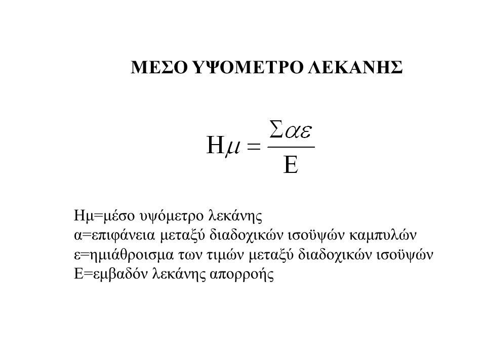 ΜΕΣΟ ΥΨΟΜΕΤΡΟ ΛΕΚΑΝΗΣ Ημ=μέσο υψόμετρο λεκάνης α=επιφάνεια μεταξύ διαδοχικών ισοϋψών καμπυλών ε=ημιάθροισμα των τιμών μεταξύ διαδοχικών ισοϋψών Ε=εμβαδόν λεκάνης απορροής