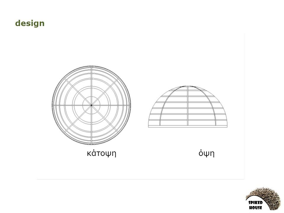 design κάτοψηόψη