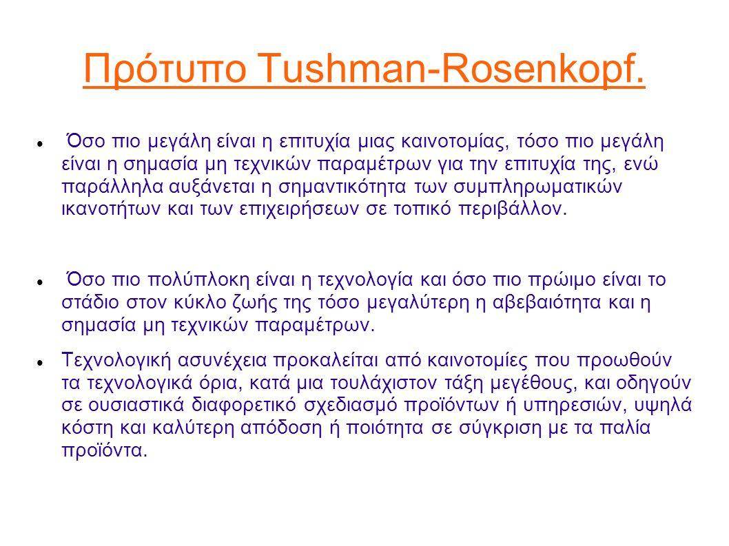 Πρότυπο Tushman-Rosenkopf.