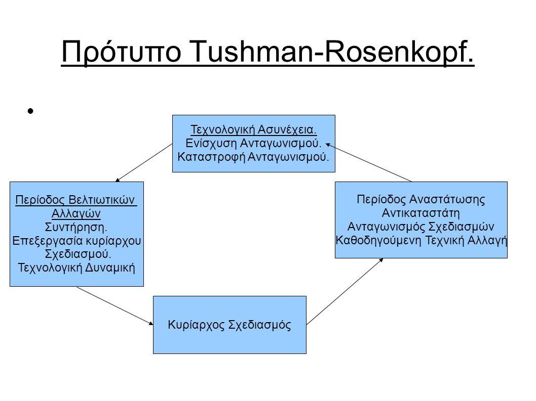 Πρότυπο Tushman-Rosenkopf. Τεχνολογική Ασυνέχεια.