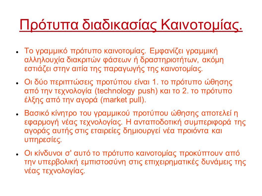 Πρότυπα διαδικασίας Καινοτομίας. Το γραμμικό πρότυπο καινοτομίας.