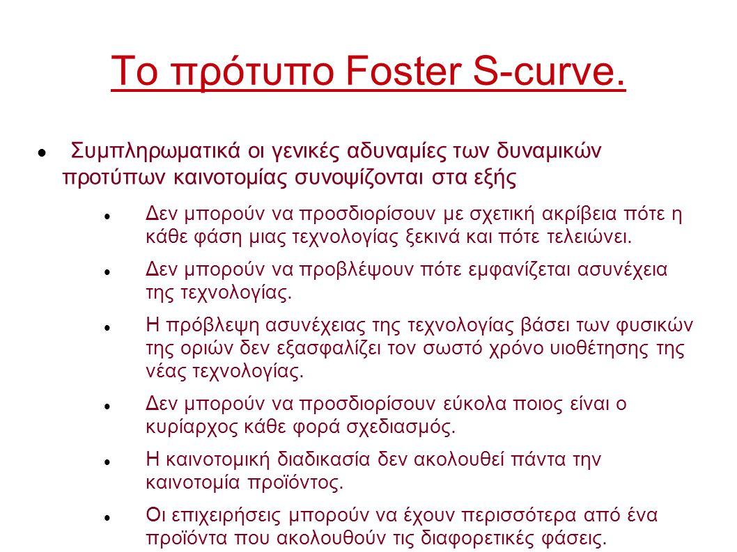 Το πρότυπο Foster S-curve.