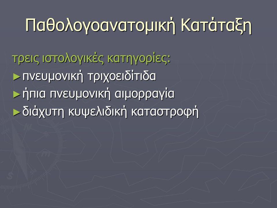 Αιτιολογία 1 ► Αγγειίτιδες:  Microscopic polyangiitis  Isolated pulmonary capillaritis  Mixed cryoglobunemia  Behçet syndrome  Henoch-Sconlein purpura  Pauci-immune glomerulonephritis  Wegener grannulomatosis