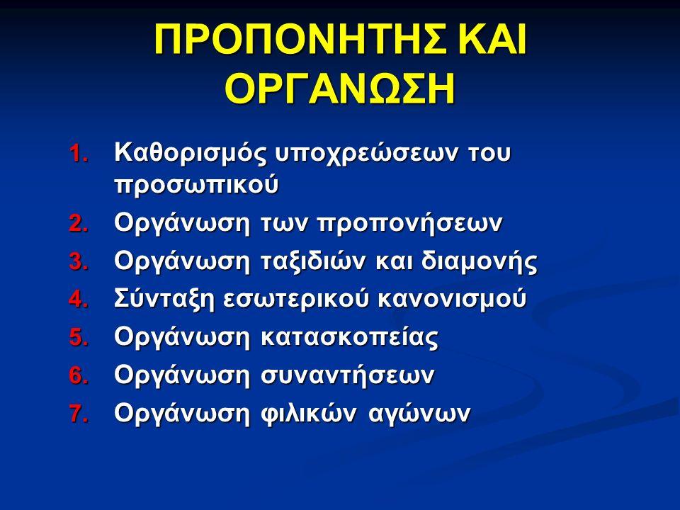 ΠΡΟΠΟΝΗΤΗΣ ΚΑΙ ΟΡΓΑΝΩΣΗ 1. Καθορισμός υποχρεώσεων του προσωπικού 2. Οργάνωση των προπονήσεων 3. Οργάνωση ταξιδιών και διαμονής 4. Σύνταξη εσωτερικού κ