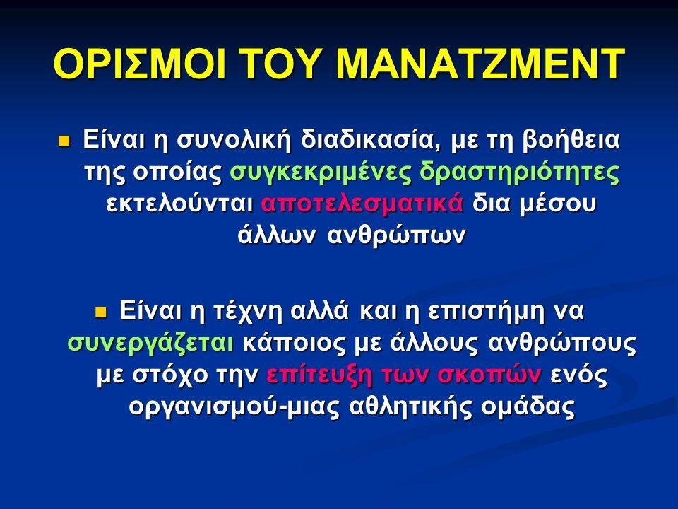 ΟΡΙΣΜΟΙ ΤΟΥ ΜΑΝΑΤΖΜΕΝΤ Είναι η συνολική διαδικασία, με τη βοήθεια της οποίας συγκεκριμένες δραστηριότητες εκτελούνται αποτελεσματικά δια μέσου άλλων ανθρώπων Είναι η συνολική διαδικασία, με τη βοήθεια της οποίας συγκεκριμένες δραστηριότητες εκτελούνται αποτελεσματικά δια μέσου άλλων ανθρώπων Είναι η τέχνη αλλά και η επιστήμη να συνεργάζεται κάποιος με άλλους ανθρώπους με στόχο την επίτευξη των σκοπών ενός οργανισμού-μιας αθλητικής ομάδας Είναι η τέχνη αλλά και η επιστήμη να συνεργάζεται κάποιος με άλλους ανθρώπους με στόχο την επίτευξη των σκοπών ενός οργανισμού-μιας αθλητικής ομάδας