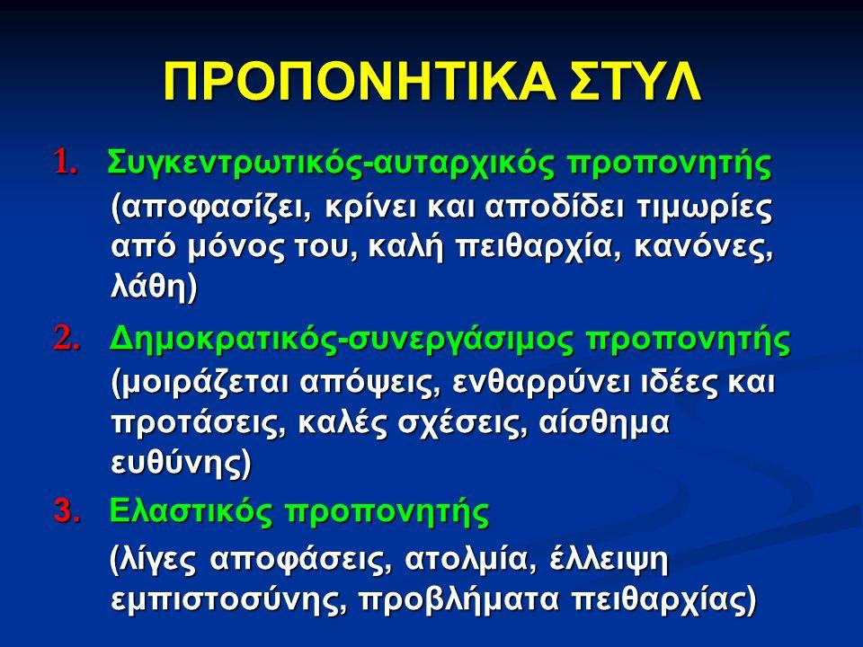 ΠΡΟΠΟΝΗΤΙΚΑ ΣΤΥΛ 1.