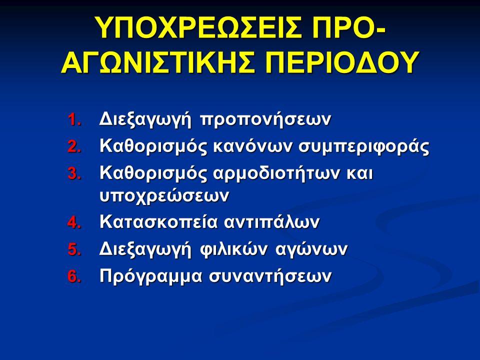 ΥΠΟΧΡΕΩΣΕΙΣ ΠΡΟ- ΑΓΩΝΙΣΤΙΚΗΣ ΠΕΡΙΟΔΟΥ 1. Διεξαγωγή προπονήσεων 2. Καθορισμός κανόνων συμπεριφοράς 3. Καθορισμός αρμοδιοτήτων και υποχρεώσεων 4. Κατασκ