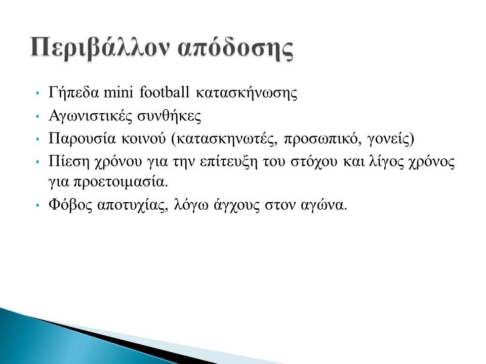 Ενημέρωση για το ποδόσφαιρο (κανόνες, βασικά σημεία) Αξιοποίηση προηγούμενων εμπειριών των ασκούμενων (αθλητικές έννοιες, χαρακτηριστικά ομαδικών αθλημάτων, αίσθηση του γηπέδου) Παρακίνηση για μάθηση, να κερδίσω την προσοχή.