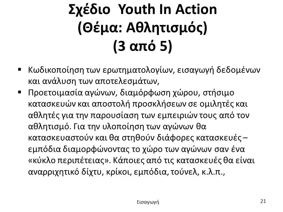 Σχέδιο Youth In Action (Θέμα: Αθλητισμός) (3 από 5)  Κωδικοποίηση των ερωτηματολογίων, εισαγωγή δεδομένων και ανάλυση των αποτελεσμάτων,  Προετοιμασία αγώνων, διαμόρφωση χώρου, στήσιμο κατασκευών και αποστολή προσκλήσεων σε ομιλητές και αθλητές για την παρουσίαση των εμπειριών τους από τον αθλητισμό.