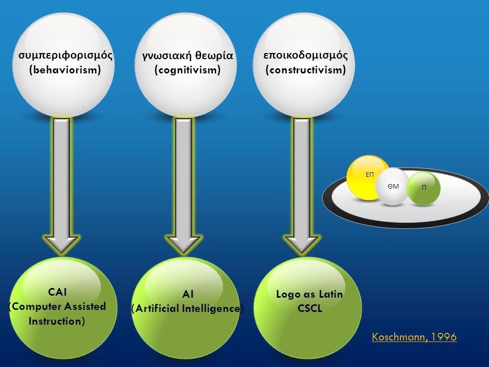 συμπεριφορισμός ( behaviorism ) γνωσιακή θεωρία ( cognitivism ) εποικοδομισμός ( constructivism ) Koschmann, 1996 Logo as Latin CSCL CAI (Computer Assisted Instruction) AI (Artificial Intelligence) ΕΠ ΘΜ Π