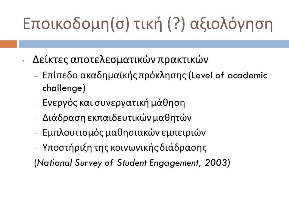 Εποικοδομη ( σ ) τική (?) αξιολόγηση Δείκτες αποτελεσματικών πρακτικών – Επίπεδο ακαδημαϊκής πρόκλησης (Level of academic challenge) – Ενεργός και συνεργατική μάθηση – Διάδραση εκπαιδευτικών μαθητών – Εμπλουτισμός μαθησιακών εμπειριών – Υποστήριξη της κοινωνικής διάδρασης (National Survey of Student Engagement, 2003)