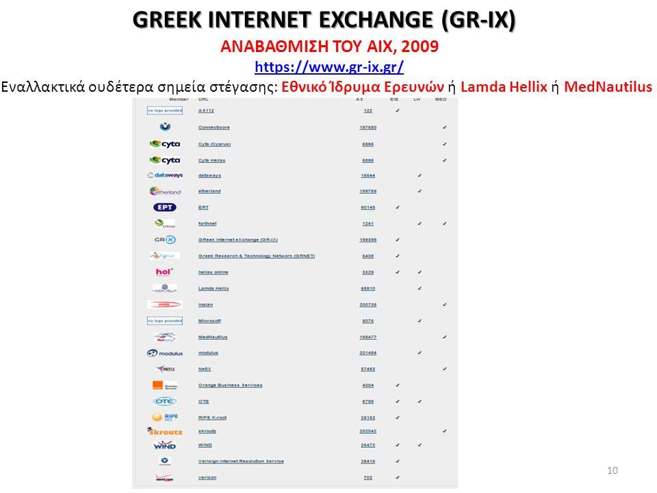 GREEK INTERNET EXCHANGE (GR-IX) 10 ΑΝΑΒΑΘΜΙΣΗ ΤΟΥ ΑΙΧ, 2009 https://www.gr-ix.gr/ Εναλλακτικά ουδέτερα σημεία στέγασης: Εθνικό Ίδρυμα Ερευνών ή Lamda