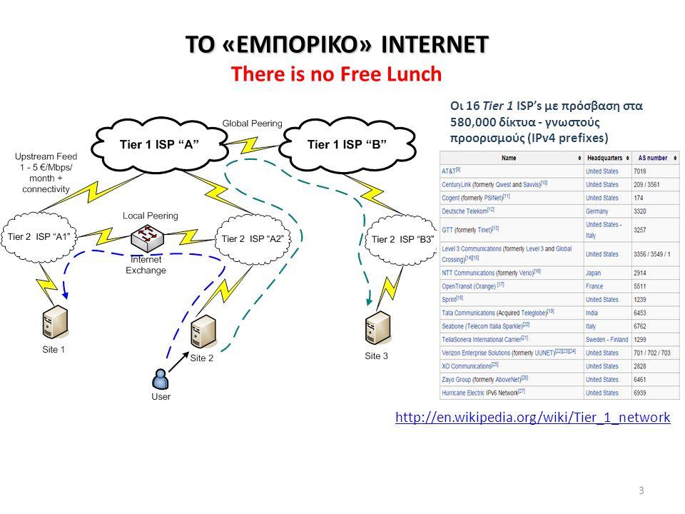 3 ΤΟ «ΕΜΠΟΡΙΚΟ» INTERNET ΤΟ «ΕΜΠΟΡΙΚΟ» INTERNET There is no Free Lunch Οι 16 Tier 1 ISP's με πρόσβαση στα 580,000 δίκτυα - γνωστούς προορισμούς (IPv4 prefixes) http://en.wikipedia.org/wiki/Tier_1_network