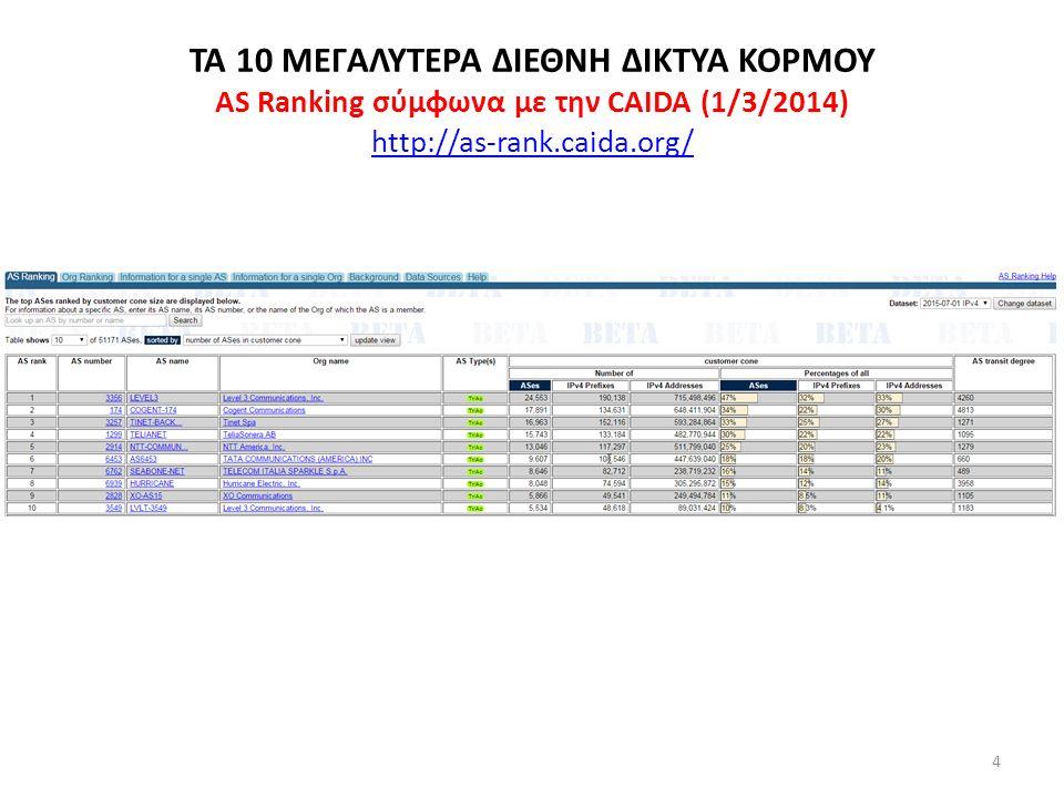 ΤΑ 10 ΜΕΓΑΛΥΤΕΡΑ ΔΙΕΘΝΗ ΔΙΚΤΥΑ ΚΟΡΜΟΥ AS Ranking σύμφωνα με την CAIDA (1/3/2014) http://as-rank.caida.org/ http://as-rank.caida.org/ 4