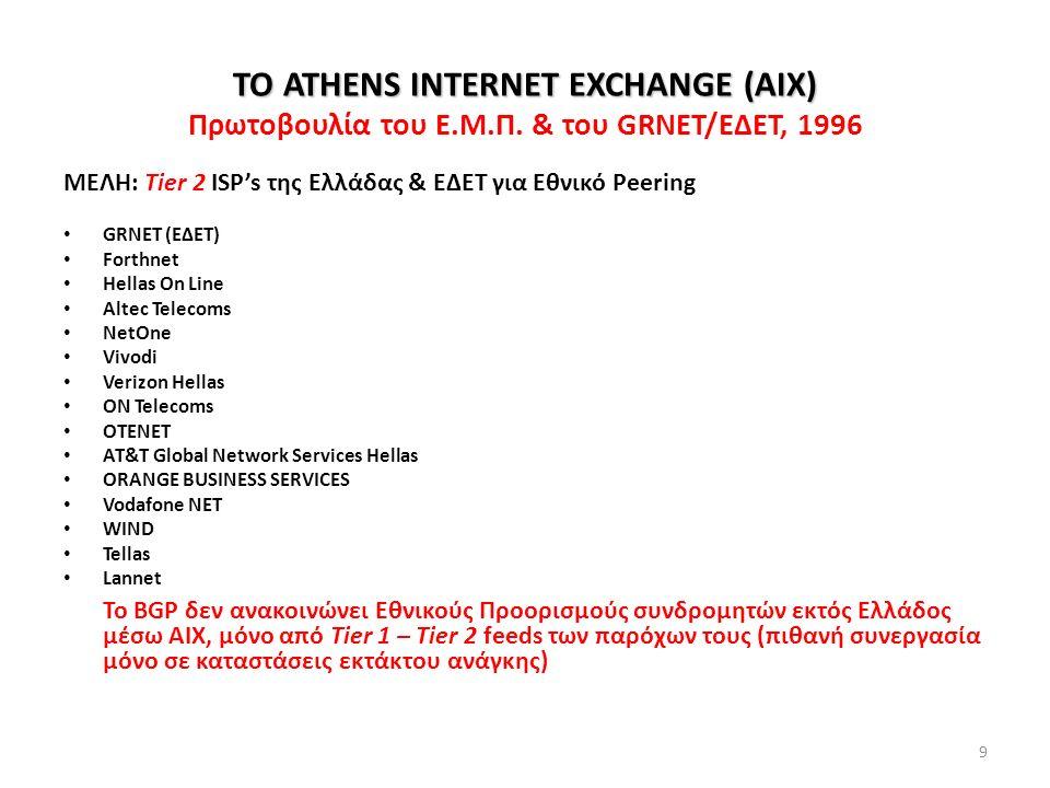 GREEK INTERNET EXCHANGE (GR-IX) 10 ΑΝΑΒΑΘΜΙΣΗ ΤΟΥ ΑΙΧ, 2009 https://www.gr-ix.gr/ Εναλλακτικά ουδέτερα σημεία στέγασης: Εθνικό Ίδρυμα Ερευνών ή Lamda Hellix ή MedNautilus