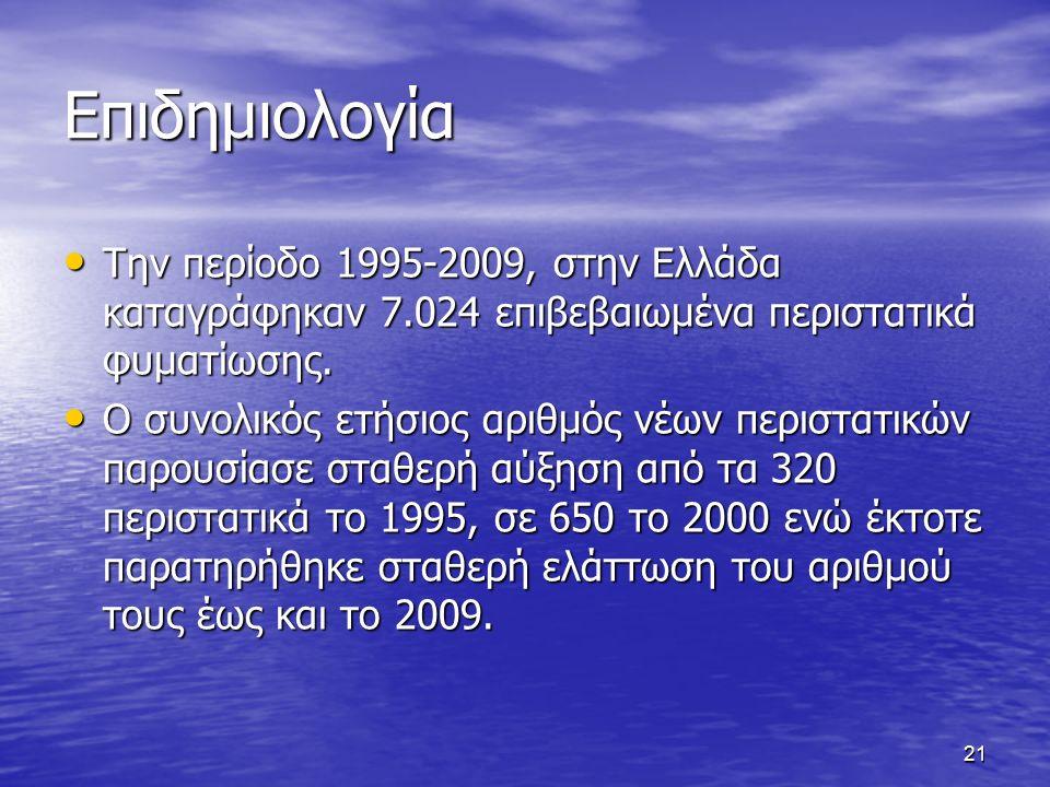 21 Επιδημιολογία Την περίοδο 1995-2009, στην Ελλάδα καταγράφηκαν 7.024 επιβεβαιωμένα περιστατικά φυματίωσης.