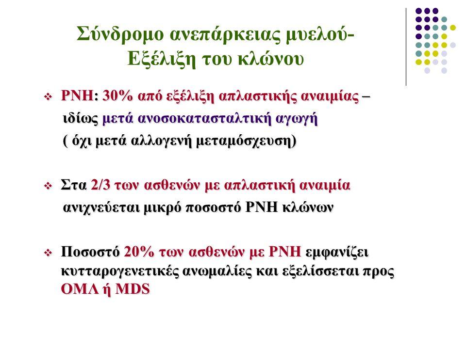 Σύνδρομο ανεπάρκειας μυελού- Εξέλιξη του κλώνου  PNH: 30% από εξέλιξη απλαστικής αναιμίας – ιδίως μετά ανοσοκατασταλτική αγωγή ιδίως μετά ανοσοκαταστ