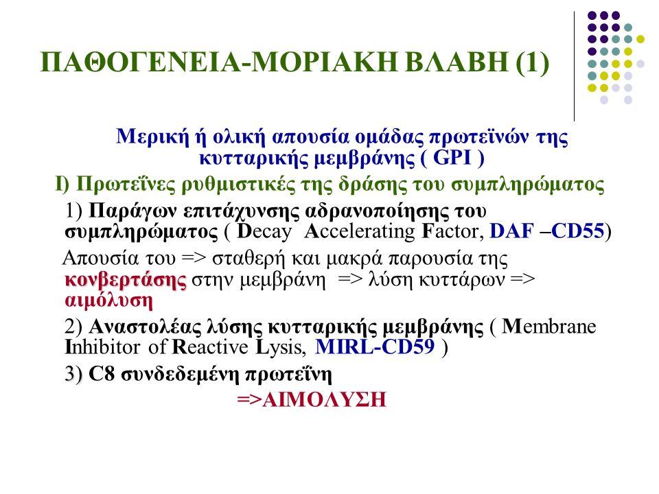 ΠΑΘΟΓΕΝΕΙΑ-ΜΟΡΙΑΚΗ ΒΛΑΒΗ (1) Μερική ή ολική απουσία ομάδας πρωτεϊνών της κυτταρικής μεμβράνης ( GPI ) Ι) Πρωτεΐνες ρυθμιστικές της δράσης του συμπληρώ