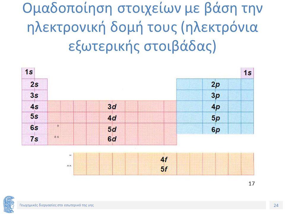 24 Γεωχημικές διεργασίες στο εσωτερικό της γης Ομαδοποίηση στοιχείων με βάση την ηλεκτρονική δομή τους (ηλεκτρόνια εξωτερικής στοιβάδας) 17