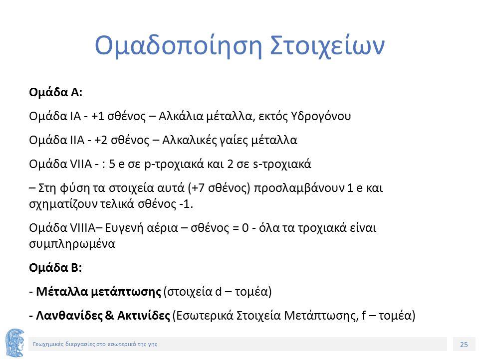 25 Γεωχημικές διεργασίες στο εσωτερικό της γης Ομαδοποίηση Στοιχείων Ομάδα Α: Ομάδα IA - +1 σθένος – Αλκάλια μέταλλα, εκτός Υδρογόνου Ομάδα IIA - +2 σθένος – Αλκαλικές γαίες μέταλλα Ομάδα VIIA - : 5 e σε p-τροχιακά και 2 σε s-τροχιακά – Στη φύση τα στοιχεία αυτά (+7 σθένος) προσλαμβάνουν 1 e και σχηματίζουν τελικά σθένος -1.