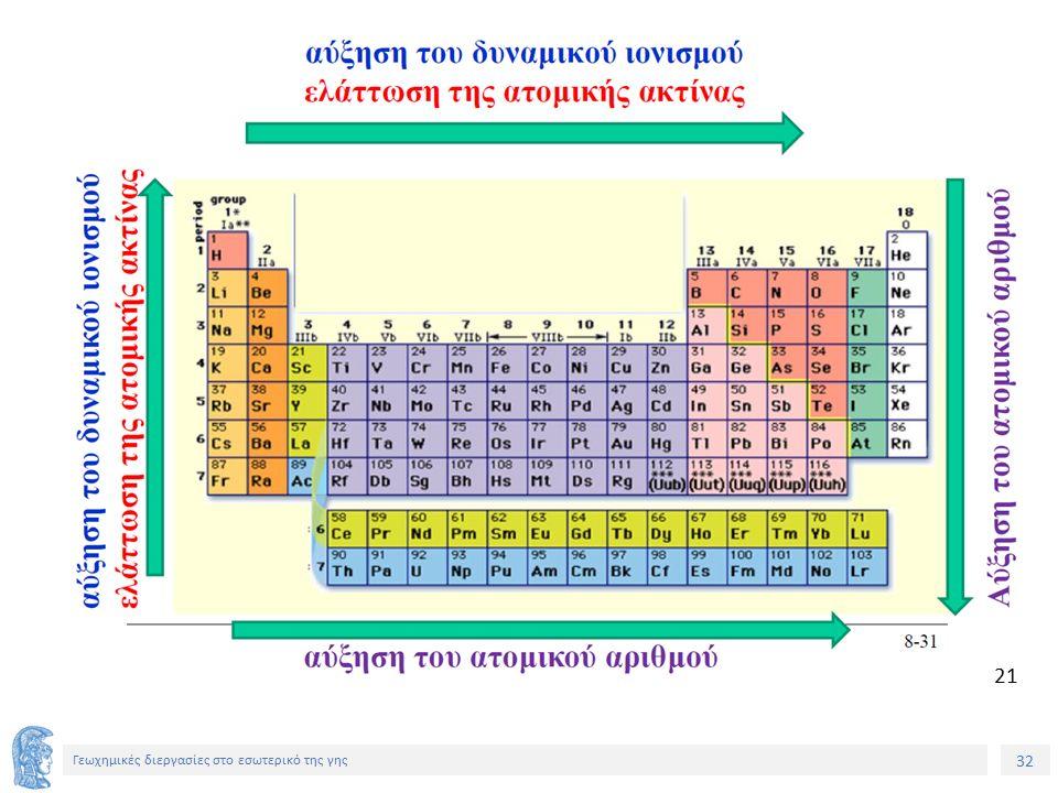 32 Γεωχημικές διεργασίες στο εσωτερικό της γης Μόνο Τίτλος 21