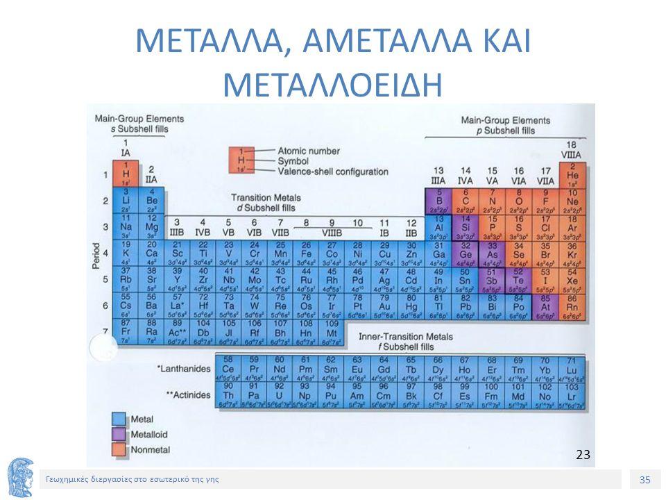 35 Γεωχημικές διεργασίες στο εσωτερικό της γης ΜΕΤΑΛΛΑ, ΑΜΕΤΑΛΛΑ ΚΑΙ ΜΕΤΑΛΛΟΕΙΔΗ 23