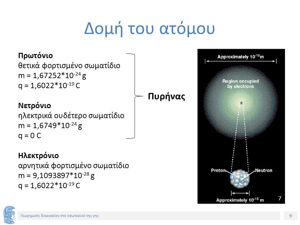 9 Γεωχημικές διεργασίες στο εσωτερικό της γης Δομή του ατόμου Πρωτόνιο θετικά φορτισμένο σωματίδιο m = 1,67252*10 -24 g q = 1,6022*10 -19 C Νετρόνιο ηλεκτρικά ουδέτερο σωματίδιο m = 1,6749*10 -24 g q = 0 C Ηλεκτρόνιο αρνητικά φορτισμένο σωματίδιο m = 9,1093897*10 -28 g q = 1,6022*10 -19 C Πυρήνας 7