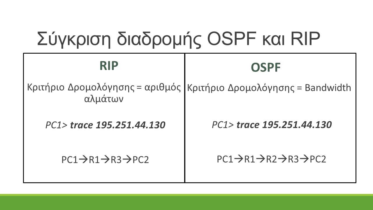 Σύγκριση διαδρομής OSPF και RIP RIP Κριτήριο Δρομολόγησης = αριθμός αλμάτων PC1> trace 195.251.44.130 PC1  R1  R3  PC2 OSPF Κριτήριο Δρομολόγησης =