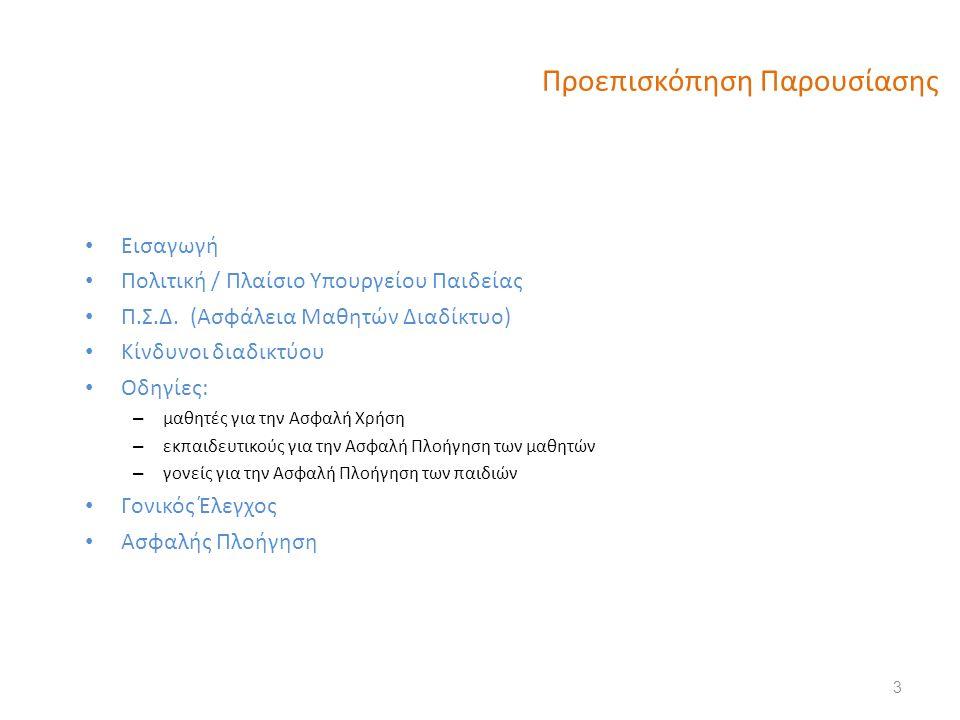 Προεπισκόπηση Παρουσίασης Εισαγωγή Πολιτική / Πλαίσιο Υπουργείου Παιδείας Π.Σ.Δ.