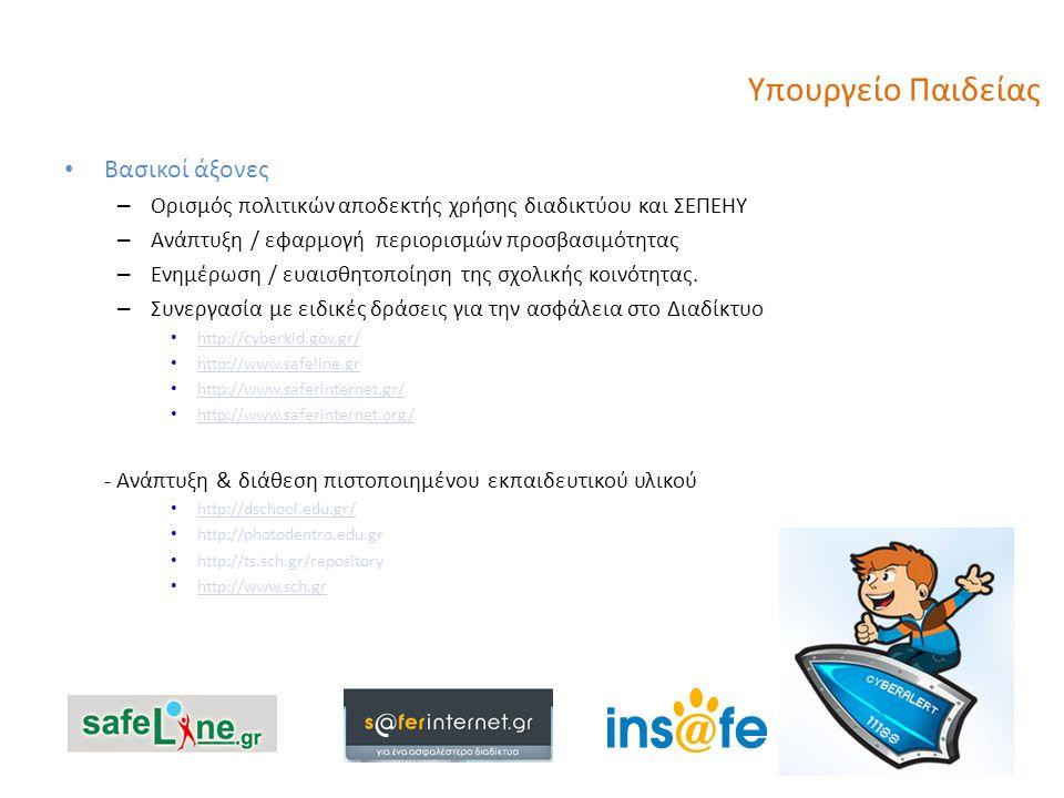 Υπουργείο Παιδείας Βασικοί άξονες – Ορισμός πολιτικών αποδεκτής χρήσης διαδικτύου και ΣΕΠΕΗΥ – Ανάπτυξη / εφαρμογή περιορισμών προσβασιμότητας – Ενημέρωση / ευαισθητοποίηση της σχολικής κοινότητας.